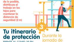 Guía de prevención para la vuelta a las obras de la Fundación Laboral de la Construcción