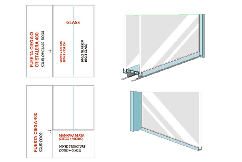 Mamparas de cristal divisorias para oficinas Teisa
